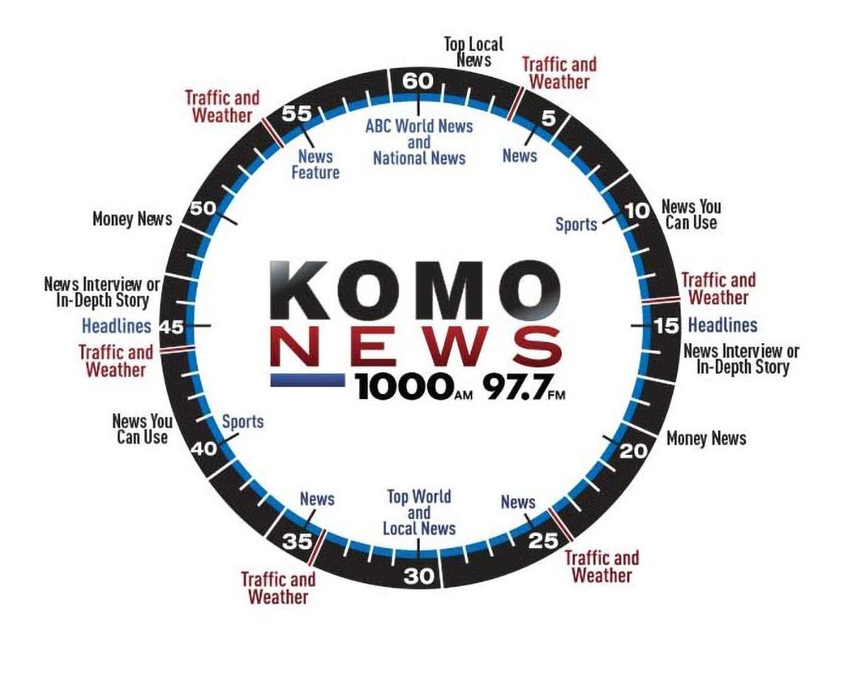 KOMO Radio Content Schedule Info-graph